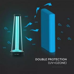 UV-C бактерицидна антивирусна лампа с озон за 60м2 - 38W - 6